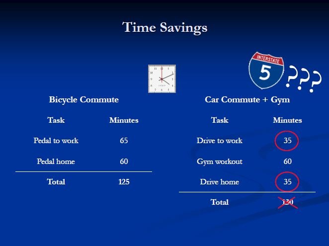 Social_Media_Bike101_April2017_TimeSavings